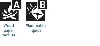 Fire-Class-Symbols_Foam_W316xH150px
