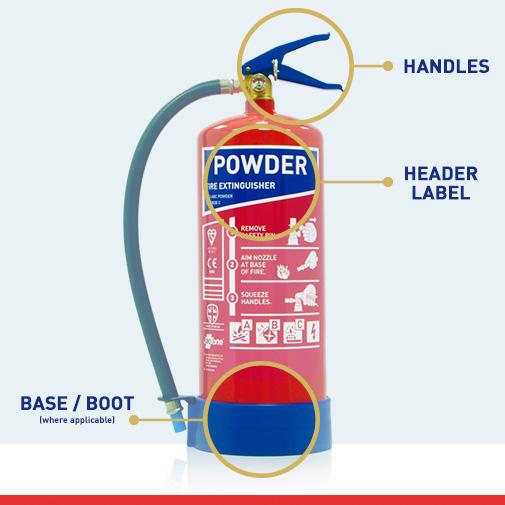ed865de41a64 Colour Coding System. Jactone Premium Range Fire Extinguishers ...