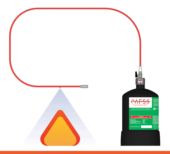 Direct PAFSS Fire Suppression System