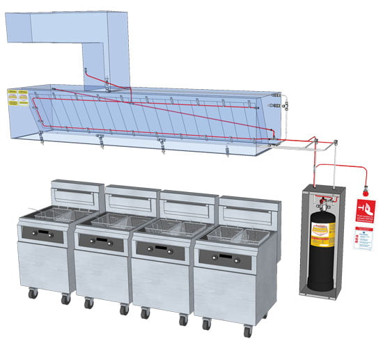 PAFSS KitchenGuard Commercial Kitchen Fire Suppression System
